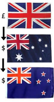flags list