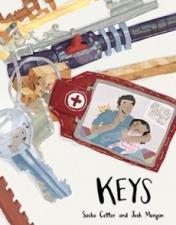 cv_keys